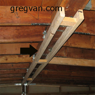 False Beam Framing